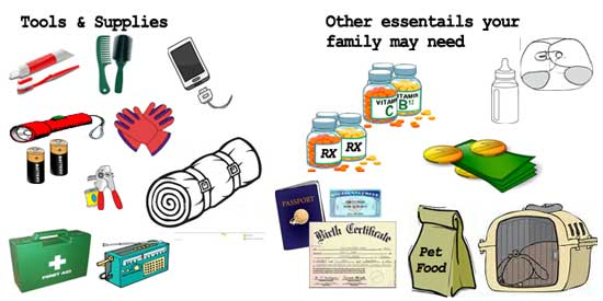 Emergency preparedness kit tools and supplies