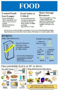 a poster showing information about keeping food safe when there is no refrigderation or power available