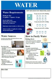 A poster showing tips on how to purify water and how much a person needs per day